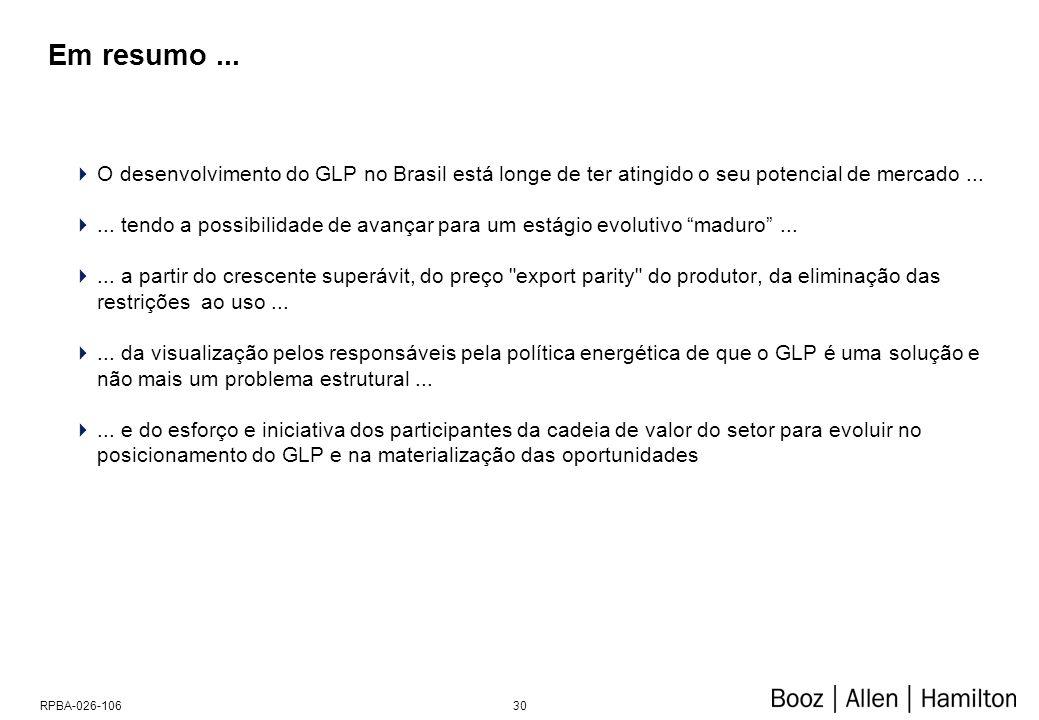 30RPBA-026-106 Em resumo... O desenvolvimento do GLP no Brasil está longe de ter atingido o seu potencial de mercado...... tendo a possibilidade de av