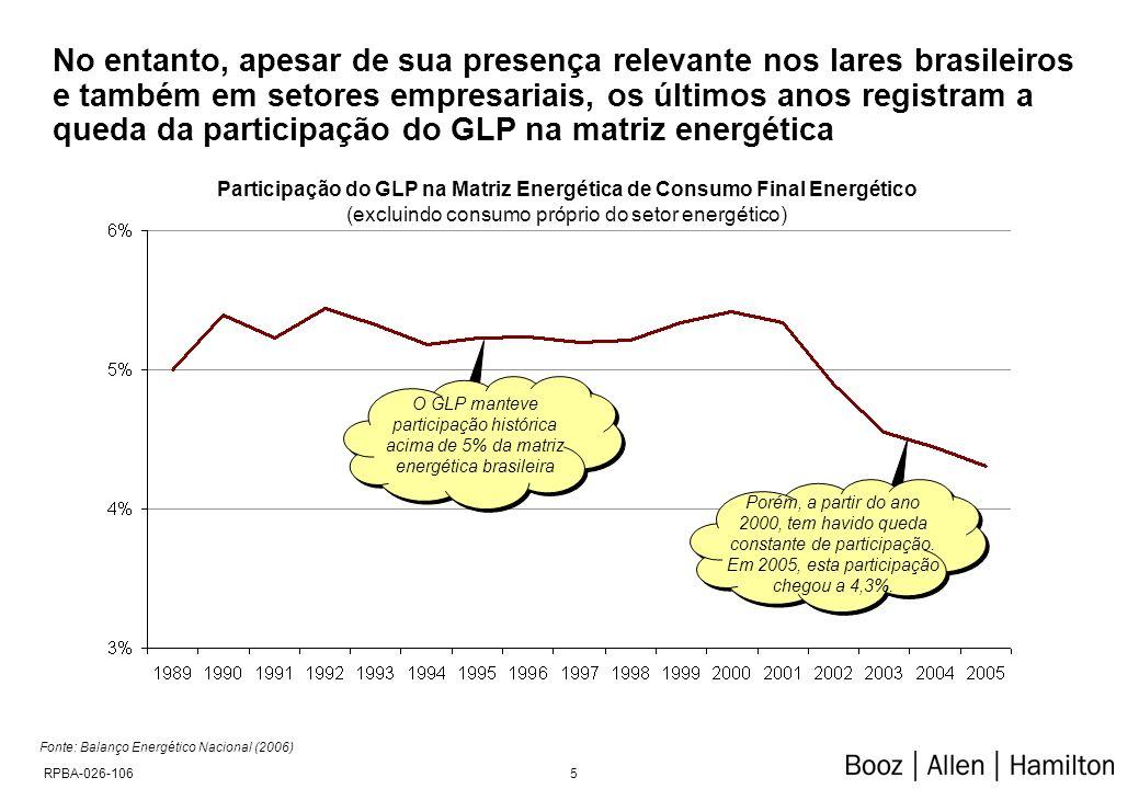 5RPBA-026-106 Participação do GLP na Matriz Energética de Consumo Final Energético (excluindo consumo próprio do setor energético) Fonte: Balanço Energético Nacional (2006) No entanto, apesar de sua presença relevante nos lares brasileiros e também em setores empresariais, os últimos anos registram a queda da participação do GLP na matriz energética Porém, a partir do ano 2000, tem havido queda constante de participação.