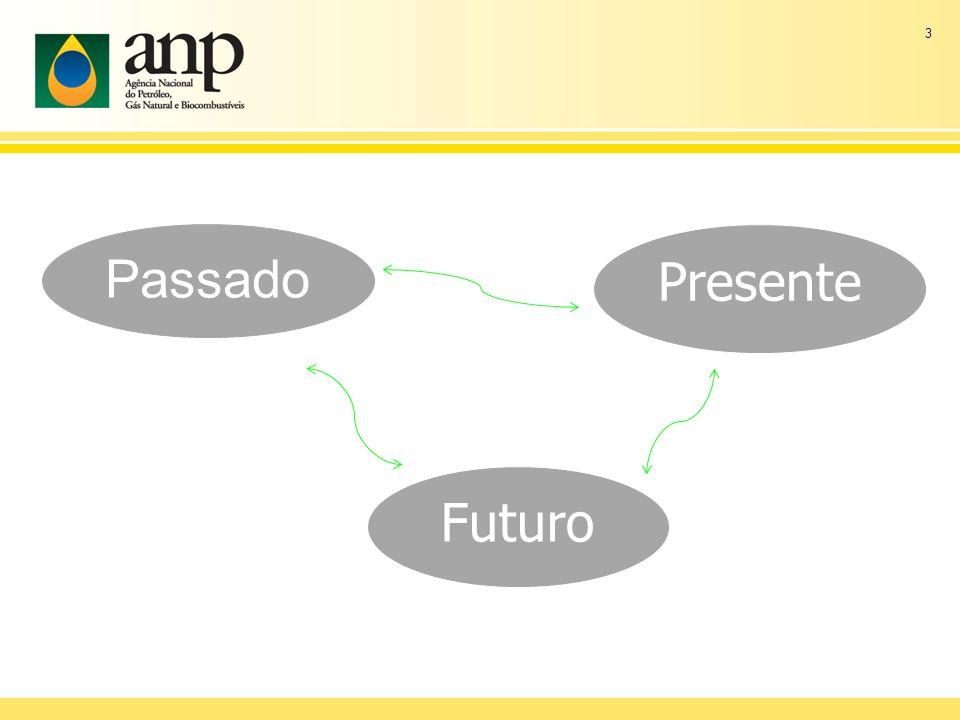 3 Passado Presente Futuro