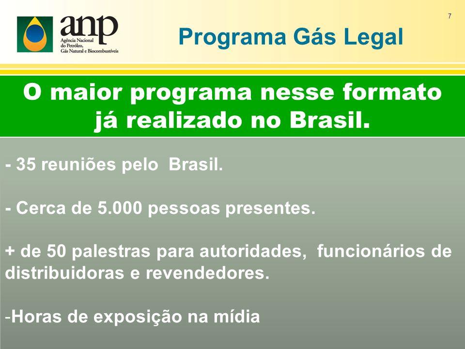 Programa Gás Legal 7 - 35 reuniões pelo Brasil. - Cerca de 5.000 pessoas presentes. + de 50 palestras para autoridades, funcionários de distribuidoras