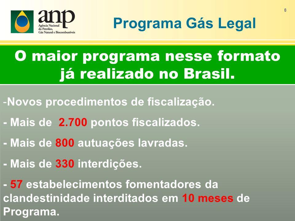 Programa Gás Legal 8 -Novos procedimentos de fiscalização. - Mais de 2.700 pontos fiscalizados. - Mais de 800 autuações lavradas. - Mais de 330 interd
