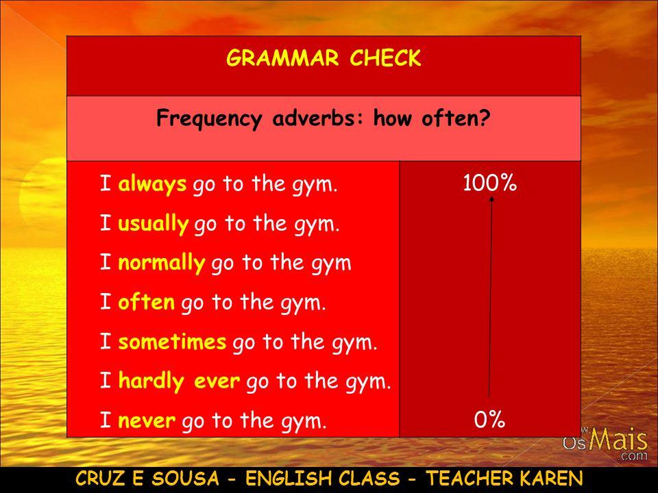 CRUZ E SOUSA - ENGLISH CLASS - TEACHER KAREN GRAMMAR CHECK Frequency adverbs: how often? I always go to the gym. I usually go to the gym. I normally g
