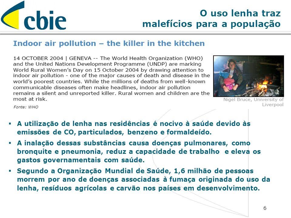 6 O uso lenha traz malefícios para a população A utilização de lenha nas residências é nocivo à saúde devido às emissões de CO, particulados, benzeno