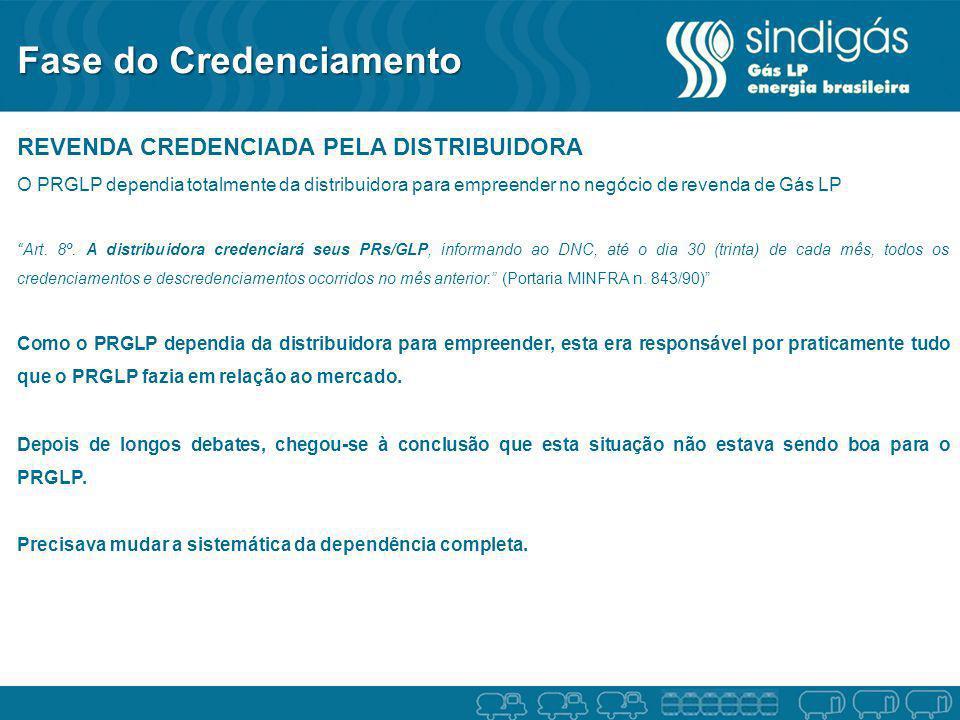 Fase do Credenciamento REVENDA CREDENCIADA PELA DISTRIBUIDORA O PRGLP dependia totalmente da distribuidora para empreender no negócio de revenda de Gá