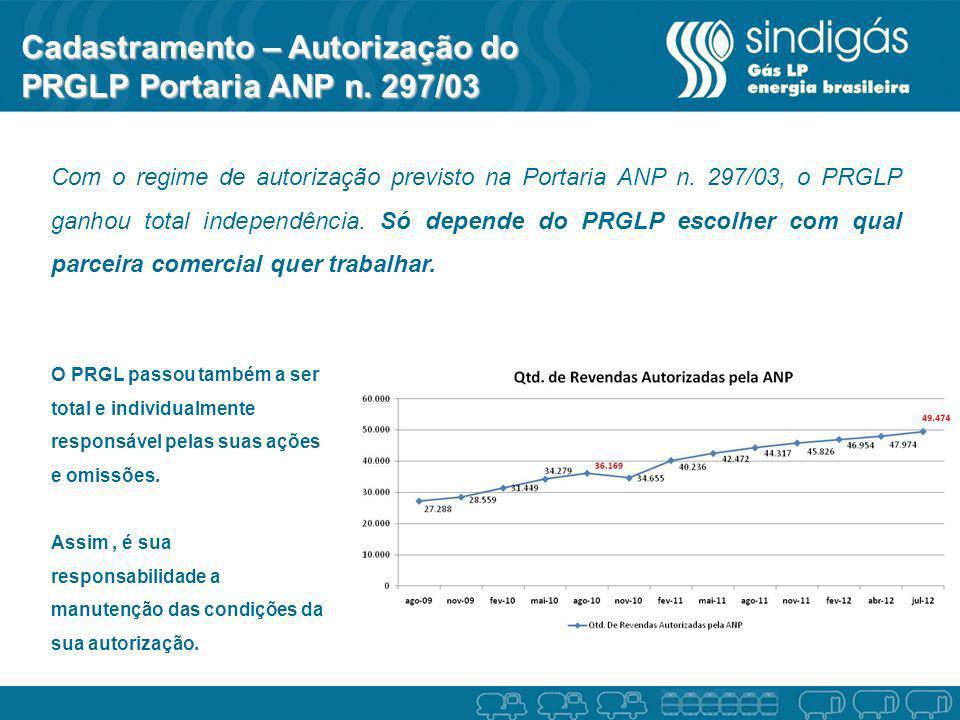 Cadastramento – Autorização do PRGLP Portaria ANP n. 297/03 Com o regime de autorização previsto na Portaria ANP n. 297/03, o PRGLP ganhou total indep