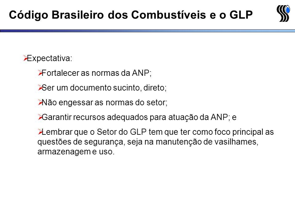 Código Brasileiro dos Combustíveis e o GLP Expectativa: Fortalecer as normas da ANP; Ser um documento sucinto, direto; Não engessar as normas do setor