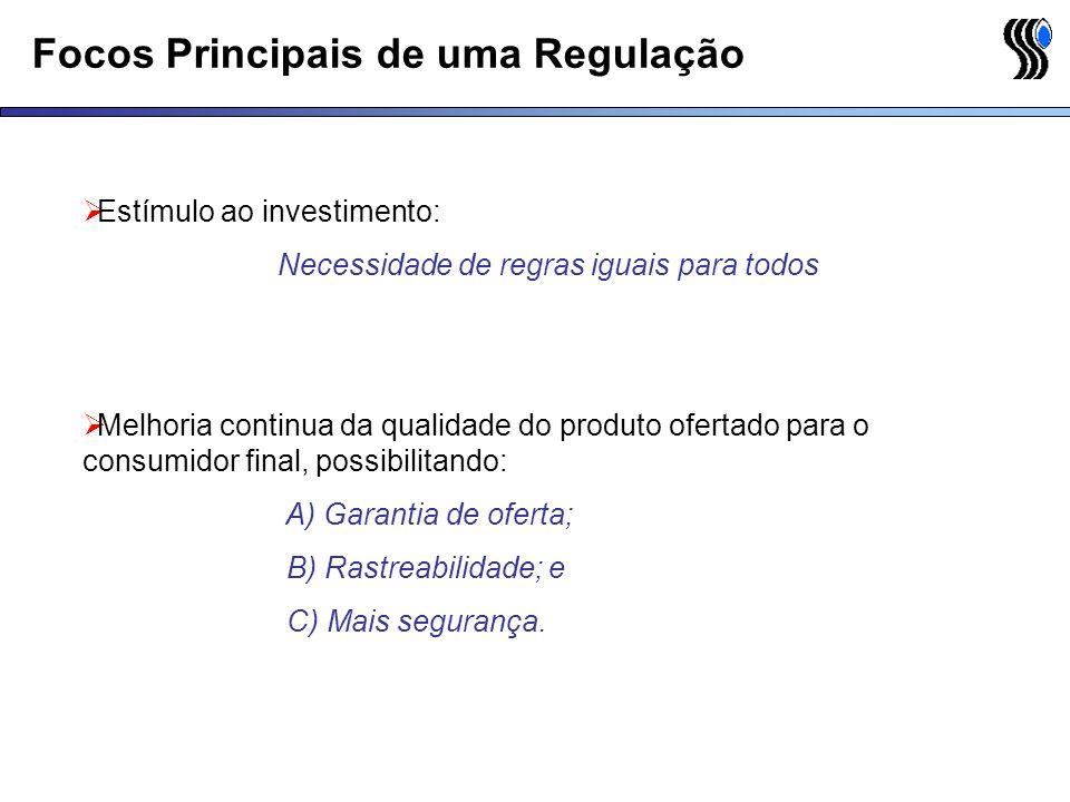 Focos Principais de uma Regulação Estímulo ao investimento: Necessidade de regras iguais para todos Melhoria continua da qualidade do produto ofertado