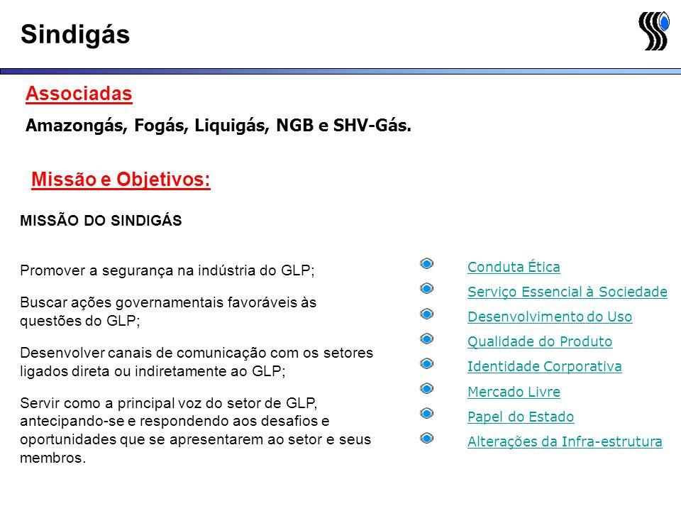 Sindigás Missão e Objetivos: Associadas Amazongás, Fogás, Liquigás, NGB e SHV-Gás. Conduta Ética Serviço Essencial à Sociedade Desenvolvimento do Uso