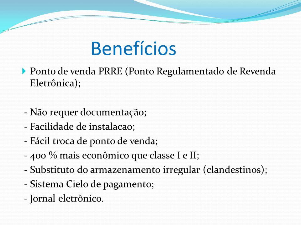Ponto de venda PRRE (Ponto Regulamentado de Revenda Eletrônica); - Não requer documentação; - Facilidade de instalacao; - Fácil troca de ponto de vend