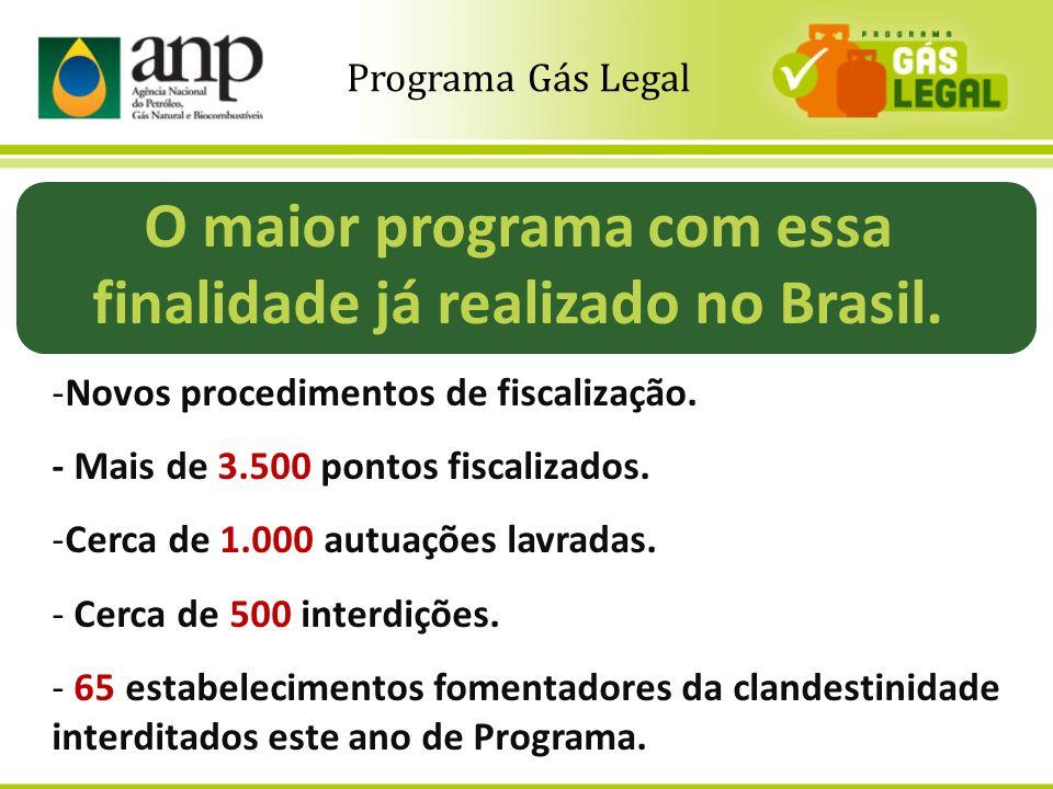 6 O maior programa com essa finalidade já realizado no Brasil. -Novos procedimentos de fiscalização. - Mais de 3.500 pontos fiscalizados. -Cerca de 1.