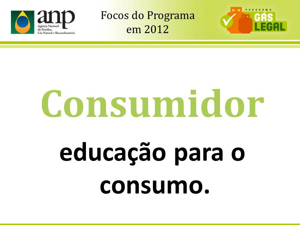 8 Consumidor educação para o consumo. Focos do Programa em 2012