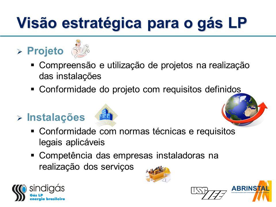 Visão estratégica para o gás LP Projeto Compreensão e utilização de projetos na realização das instalações Conformidade do projeto com requisitos defi