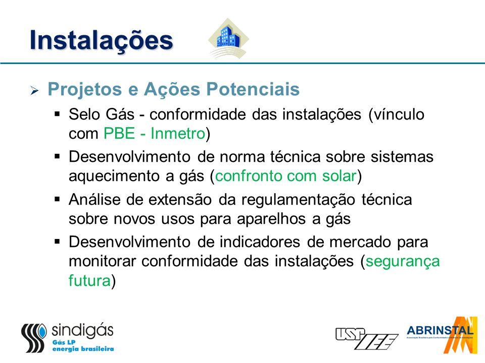 Instalações Projetos e Ações Potenciais Selo Gás - conformidade das instalações (vínculo com PBE - Inmetro) Desenvolvimento de norma técnica sobre sis