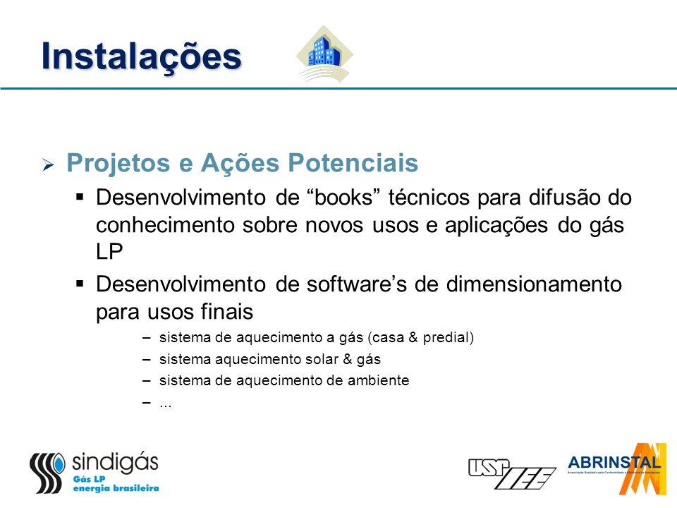 Instalações Projetos e Ações Potenciais Desenvolvimento de books técnicos para difusão do conhecimento sobre novos usos e aplicações do gás LP Desenvo