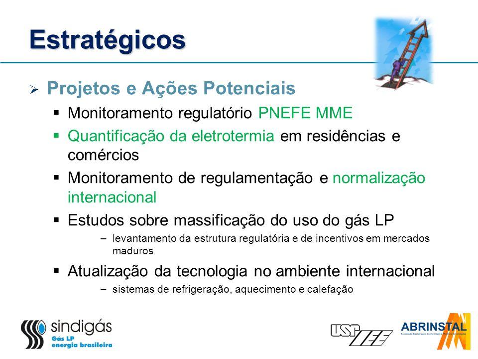 Estratégicos Projetos e Ações Potenciais Monitoramento regulatório PNEFE MME Quantificação da eletrotermia em residências e comércios Monitoramento de