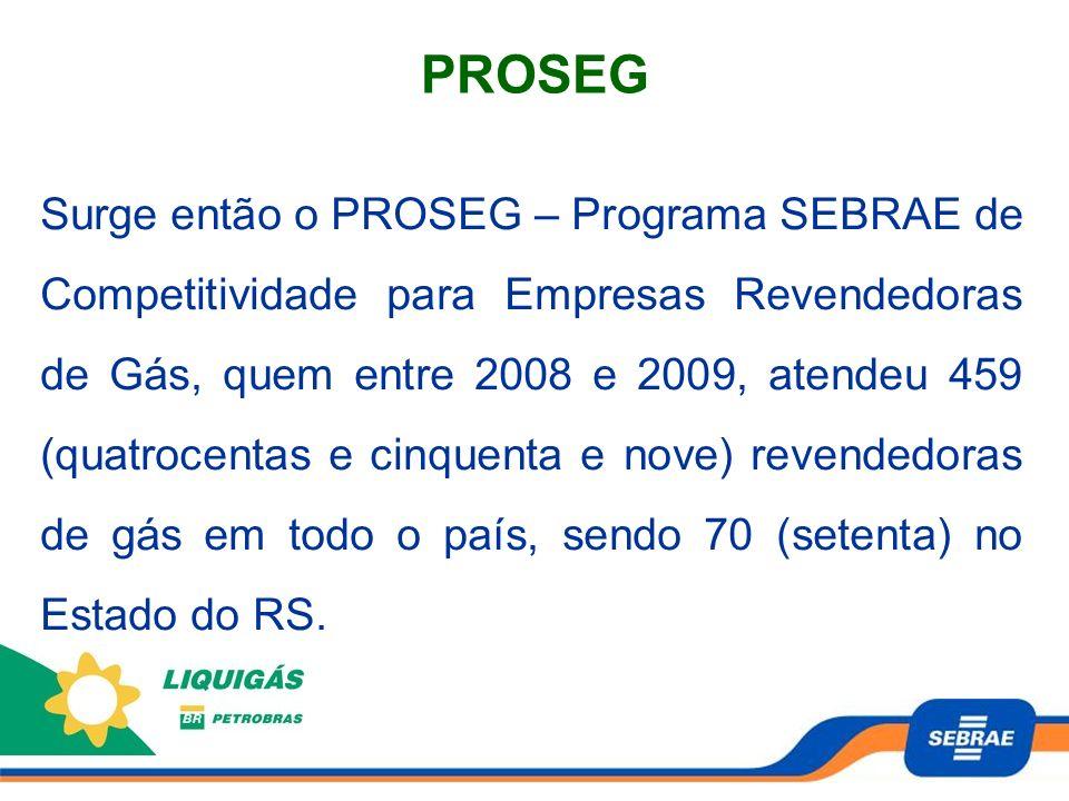 Surge então o PROSEG – Programa SEBRAE de Competitividade para Empresas Revendedoras de Gás, quem entre 2008 e 2009, atendeu 459 (quatrocentas e cinqu