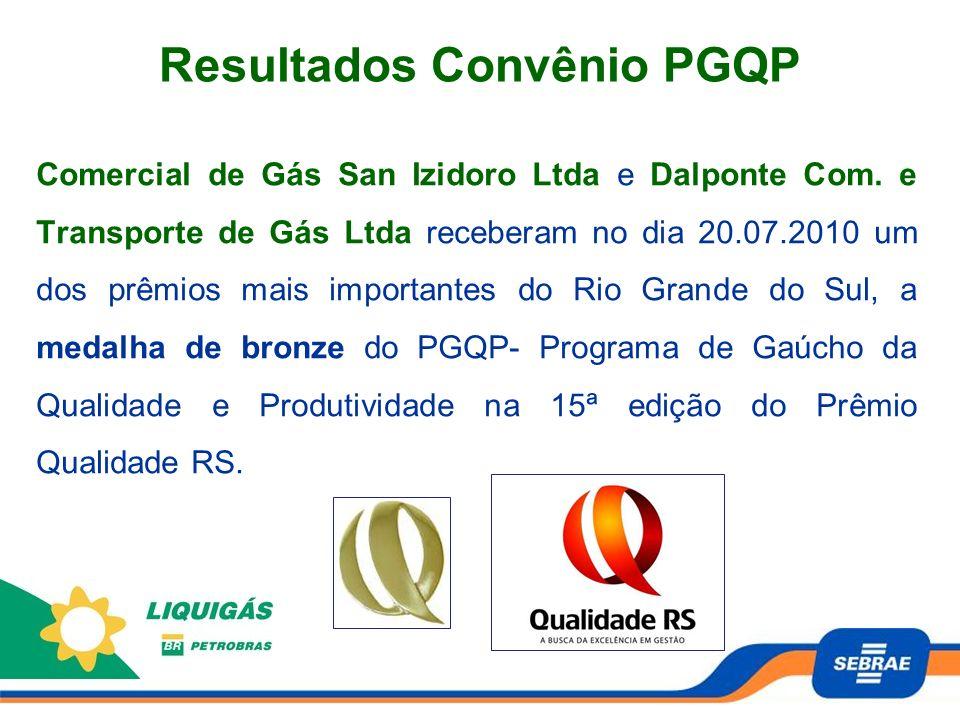 Comercial de Gás San Izidoro Ltda e Dalponte Com. e Transporte de Gás Ltda receberam no dia 20.07.2010 um dos prêmios mais importantes do Rio Grande d