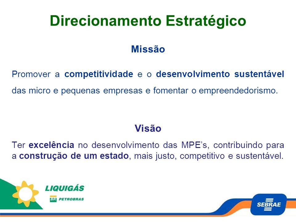 Direcionamento Estratégico Missão Promover a competitividade e o desenvolvimento sustentável das micro e pequenas empresas e fomentar o empreendedoris