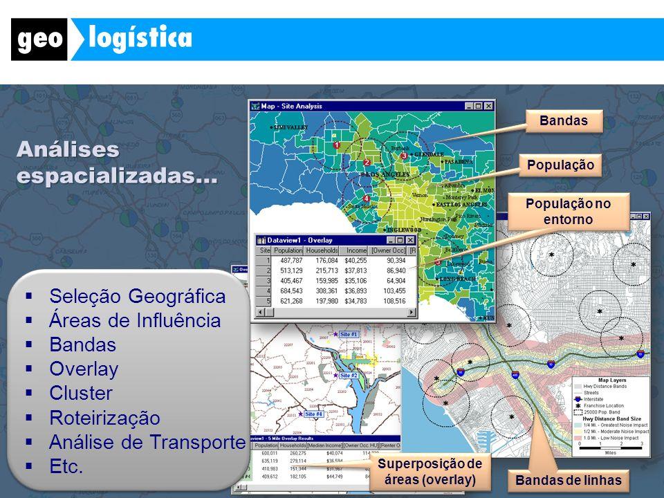 Análises espacializadas... Bandas População População no entorno Bandas de linhas Superposição de áreas (overlay) Seleção Geográfica Áreas de Influênc