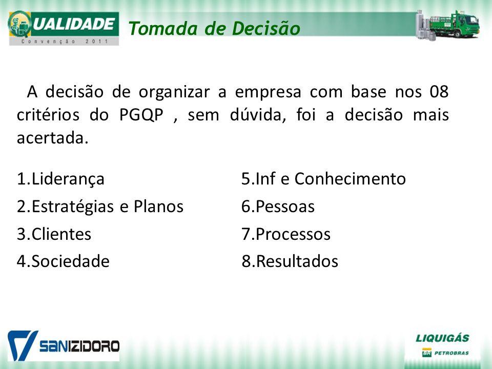 Tomada de Decisão A decisão de organizar a empresa com base nos 08 critérios do PGQP, sem dúvida, foi a decisão mais acertada. 1.Liderança 5.Inf e Con