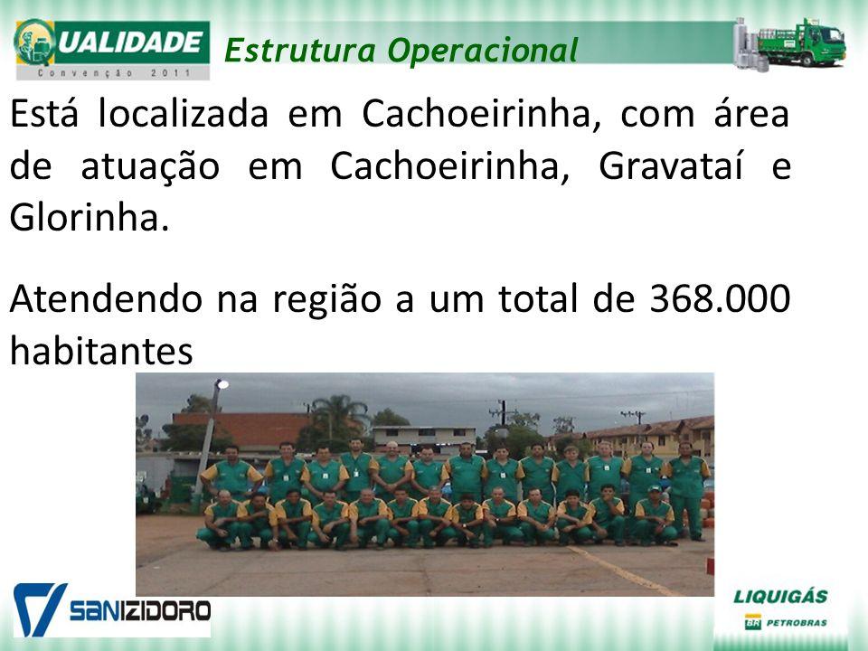Está localizada em Cachoeirinha, com área de atuação em Cachoeirinha, Gravataí e Glorinha. Atendendo na região a um total de 368.000 habitantes Estrut