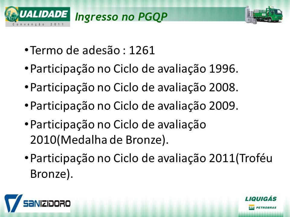 Ingresso no PGQP Termo de adesão : 1261 Participação no Ciclo de avaliação 1996. Participação no Ciclo de avaliação 2008. Participação no Ciclo de ava