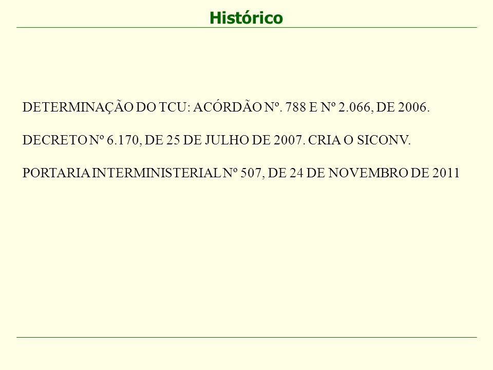 Histórico DETERMINAÇÃO DO TCU: ACÓRDÃO Nº. 788 E Nº 2.066, DE 2006. DECRETO Nº 6.170, DE 25 DE JULHO DE 2007. CRIA O SICONV. PORTARIA INTERMINISTERIAL