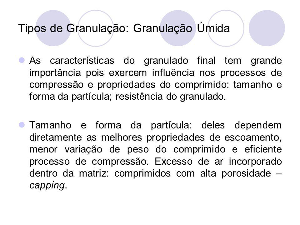Tipos de Granulação: Granulação Úmida As características do granulado final tem grande importância pois exercem influência nos processos de compressão