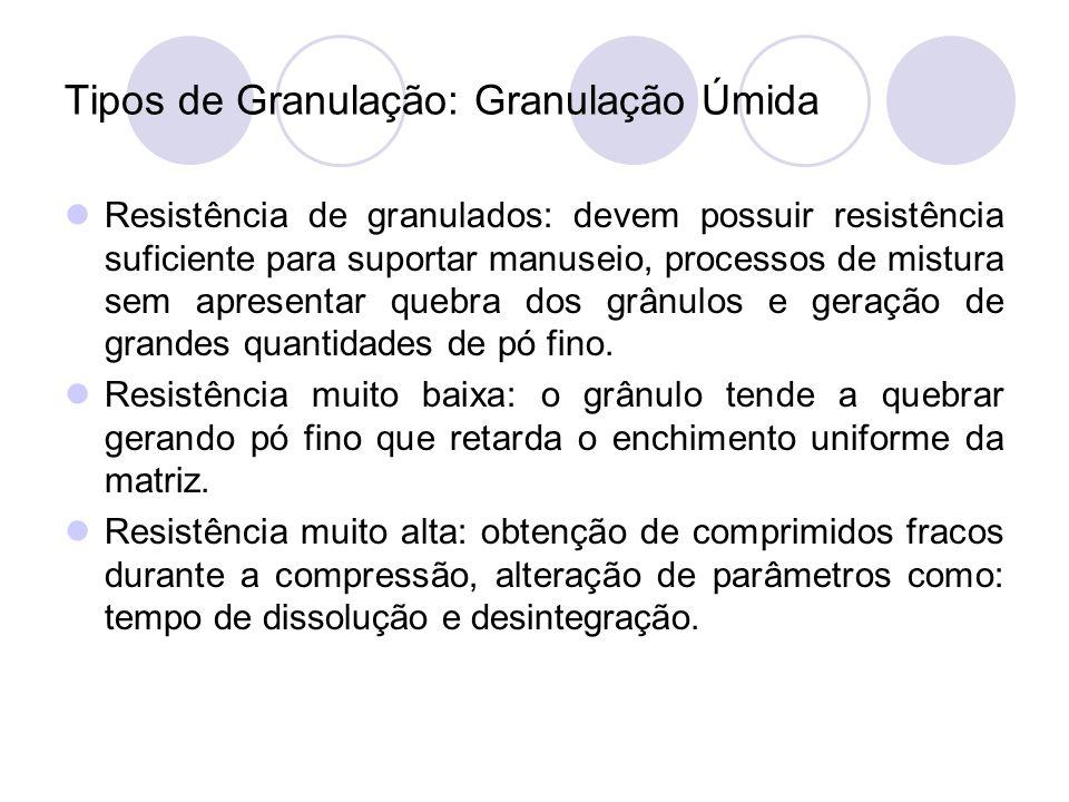 Tipos de Granulação: Granulação Úmida Resistência de granulados: devem possuir resistência suficiente para suportar manuseio, processos de mistura sem