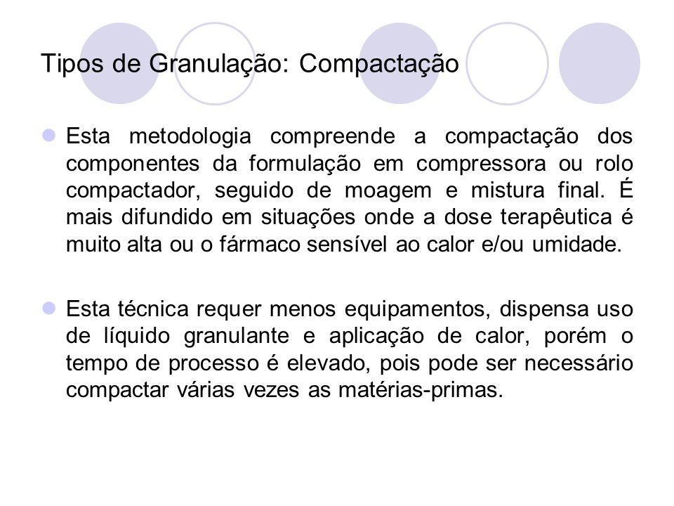 Tipos de Granulação: Compactação Esta metodologia compreende a compactação dos componentes da formulação em compressora ou rolo compactador, seguido d