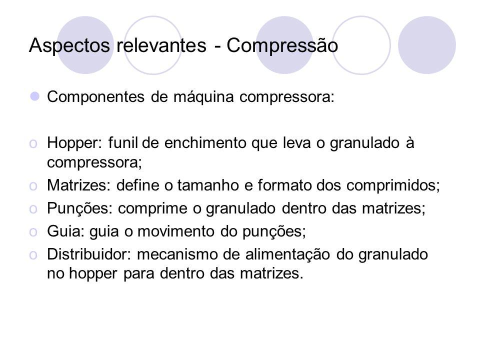 Aspectos relevantes - Compressão Componentes de máquina compressora: oHopper: funil de enchimento que leva o granulado à compressora; oMatrizes: defin