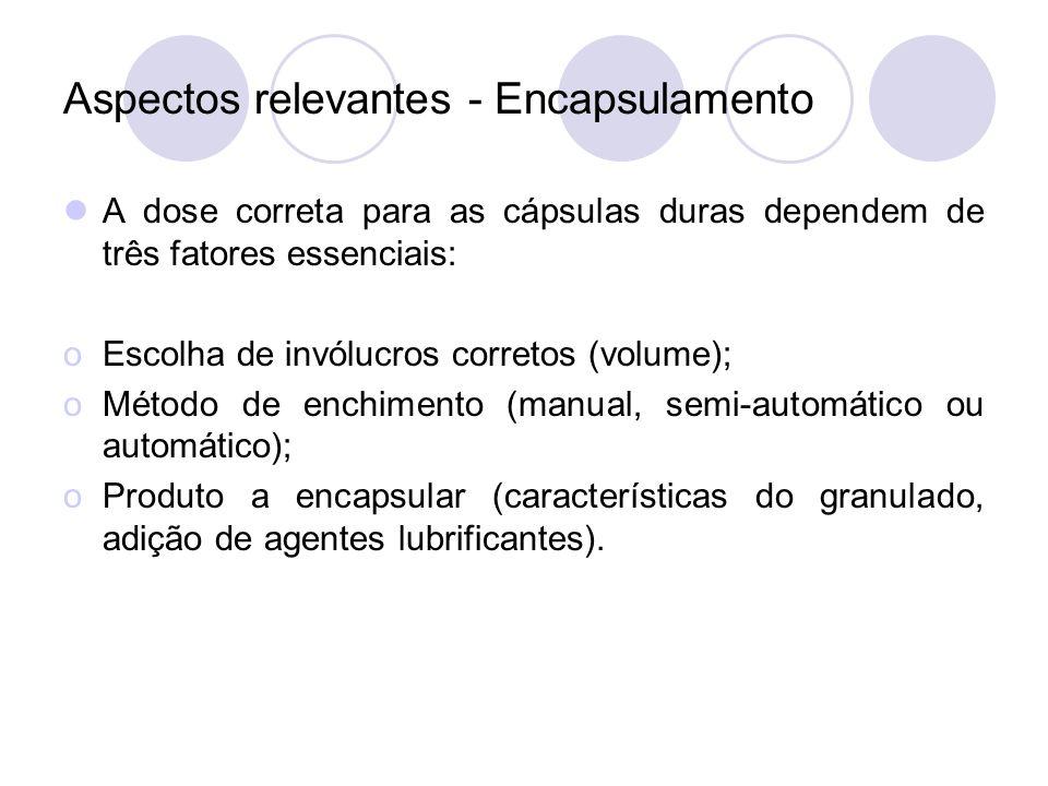 Aspectos relevantes - Encapsulamento A dose correta para as cápsulas duras dependem de três fatores essenciais: oEscolha de invólucros corretos (volum