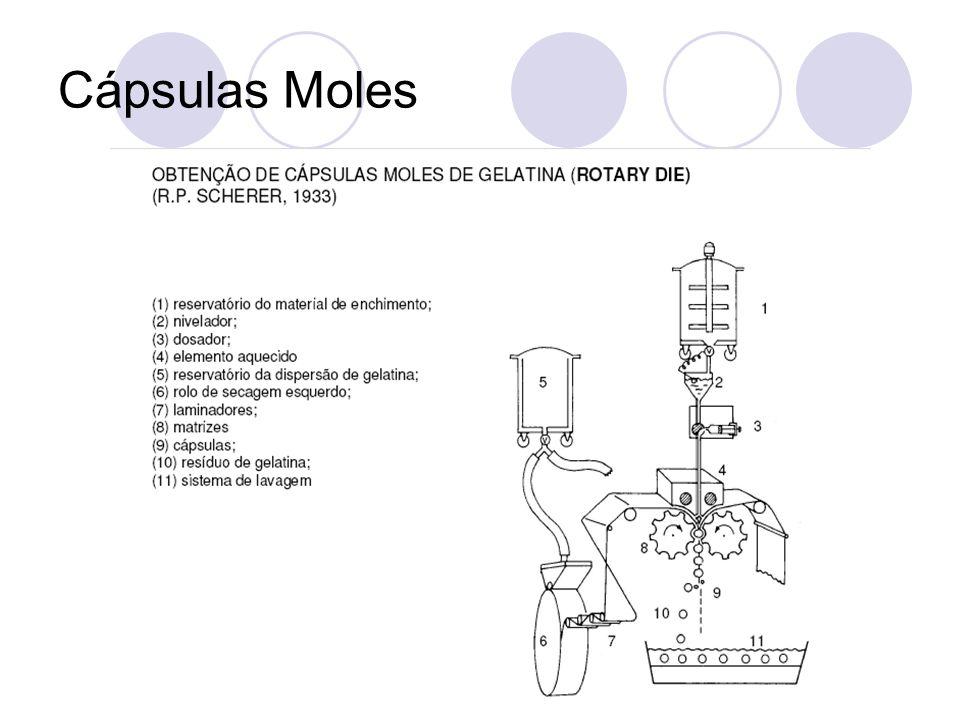 Cápsulas Moles