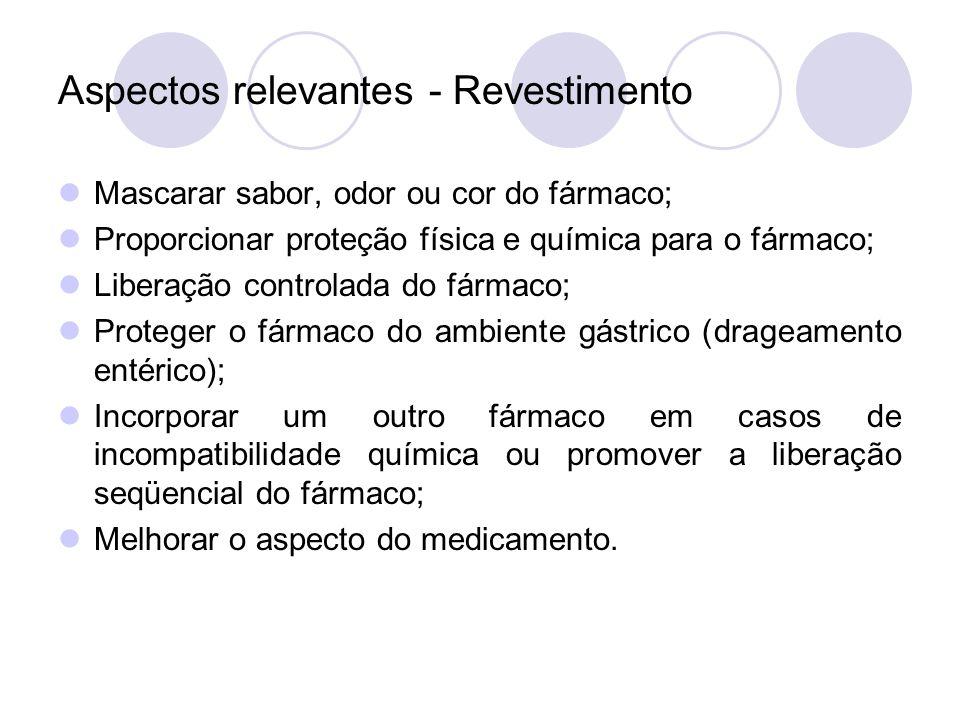Aspectos relevantes - Revestimento Mascarar sabor, odor ou cor do fármaco; Proporcionar proteção física e química para o fármaco; Liberação controlada