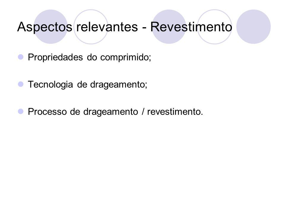 Aspectos relevantes - Revestimento Propriedades do comprimido; Tecnologia de drageamento; Processo de drageamento / revestimento.