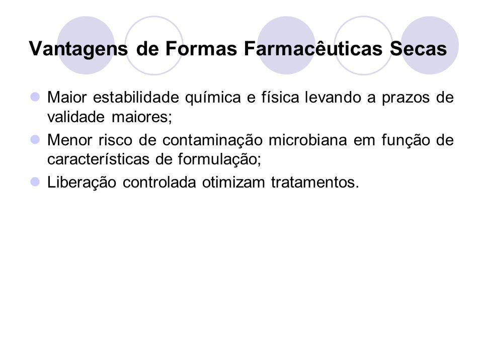 Vantagens de Formas Farmacêuticas Secas Maior estabilidade química e física levando a prazos de validade maiores; Menor risco de contaminação microbia