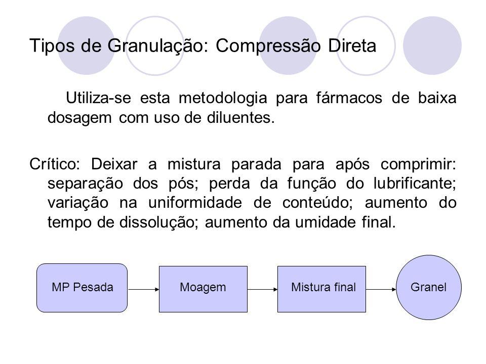 Tipos de Granulação: Compressão Direta Utiliza-se esta metodologia para fármacos de baixa dosagem com uso de diluentes. Crítico: Deixar a mistura para