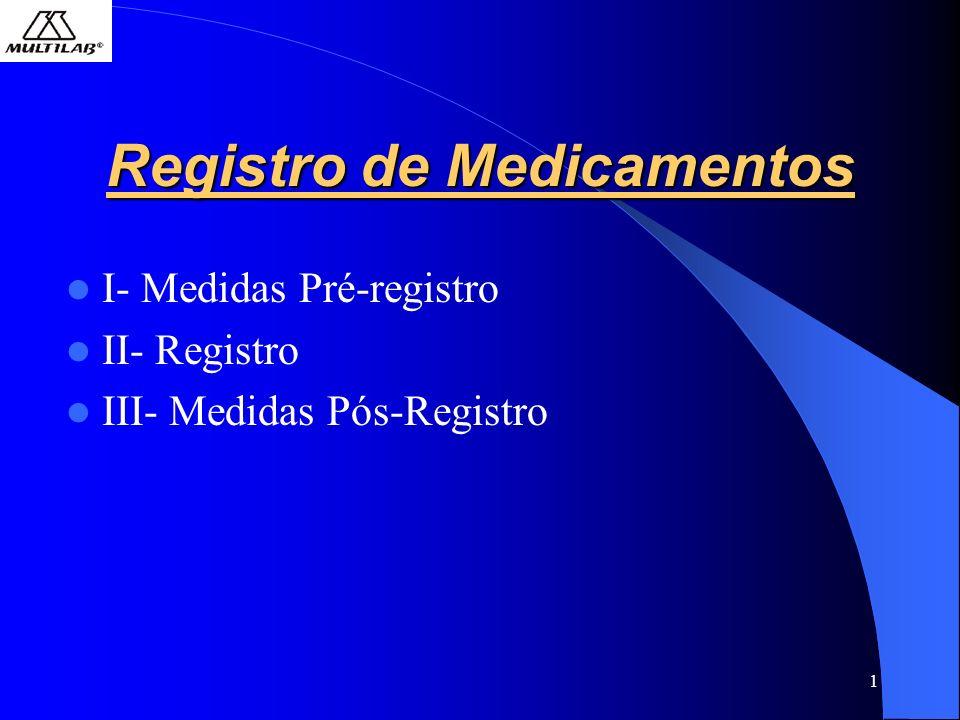1 Registro de Medicamentos I- Medidas Pré-registro II- Registro III- Medidas Pós-Registro