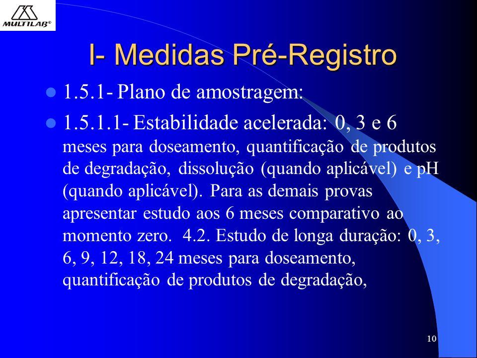 10 I- Medidas Pré-Registro 1.5.1- Plano de amostragem: 1.5.1.1- Estabilidade acelerada: 0, 3 e 6 meses para doseamento, quantificação de produtos de degradação, dissolução (quando aplicável) e pH (quando aplicável).