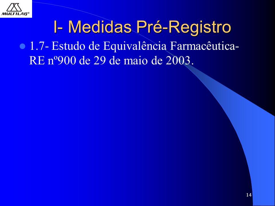 14 I- Medidas Pré-Registro 1.7- Estudo de Equivalência Farmacêutica- RE nº900 de 29 de maio de 2003.