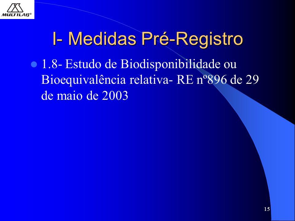 15 I- Medidas Pré-Registro 1.8- Estudo de Biodisponibilidade ou Bioequivalência relativa- RE nº896 de 29 de maio de 2003