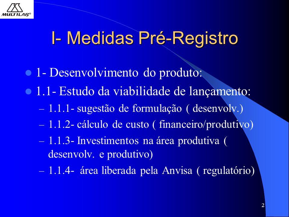 2 I- Medidas Pré-Registro 1- Desenvolvimento do produto: 1.1- Estudo da viabilidade de lançamento: – 1.1.1- sugestão de formulação ( desenvolv.) – 1.1.2- cálculo de custo ( financeiro/produtivo) – 1.1.3- Investimentos na área produtiva ( desenvolv.