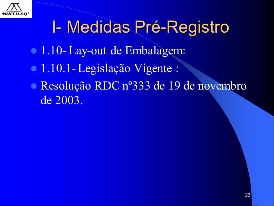 23 I- Medidas Pré-Registro 1.10- Lay-out de Embalagem: 1.10.1- Legislação Vigente : Resolução RDC nº333 de 19 de novembro de 2003.