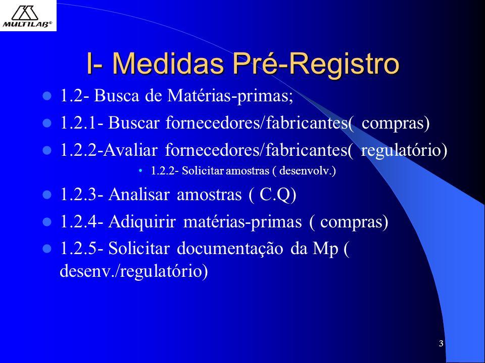 3 I- Medidas Pré-Registro 1.2- Busca de Matérias-primas; 1.2.1- Buscar fornecedores/fabricantes( compras) 1.2.2-Avaliar fornecedores/fabricantes( regulatório) 1.2.2- Solicitar amostras ( desenvolv.) 1.2.3- Analisar amostras ( C.Q) 1.2.4- Adiquirir matérias-primas ( compras) 1.2.5- Solicitar documentação da Mp ( desenv./regulatório)