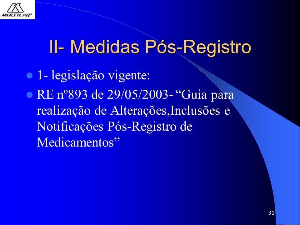 31 II- Medidas Pós-Registro 1- legislação vigente: RE nº893 de 29/05/2003- Guia para realização de Alterações,Inclusões e Notificações Pós-Registro de Medicamentos