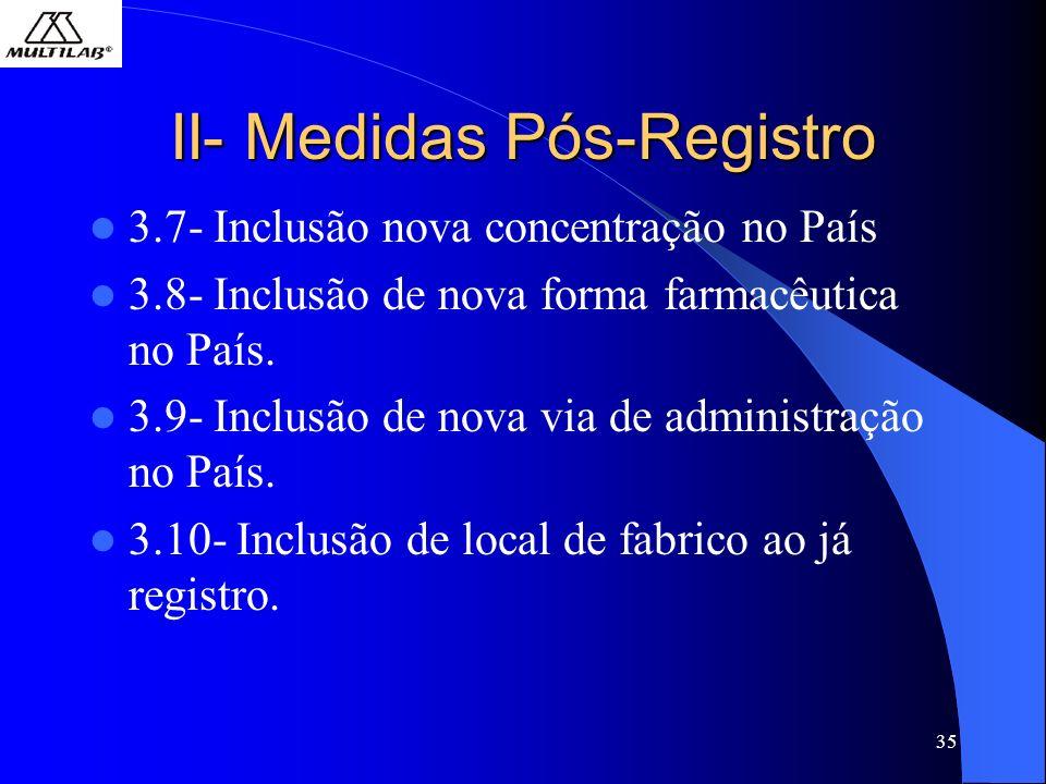 35 II- Medidas Pós-Registro 3.7- Inclusão nova concentração no País 3.8- Inclusão de nova forma farmacêutica no País. 3.9- Inclusão de nova via de adm