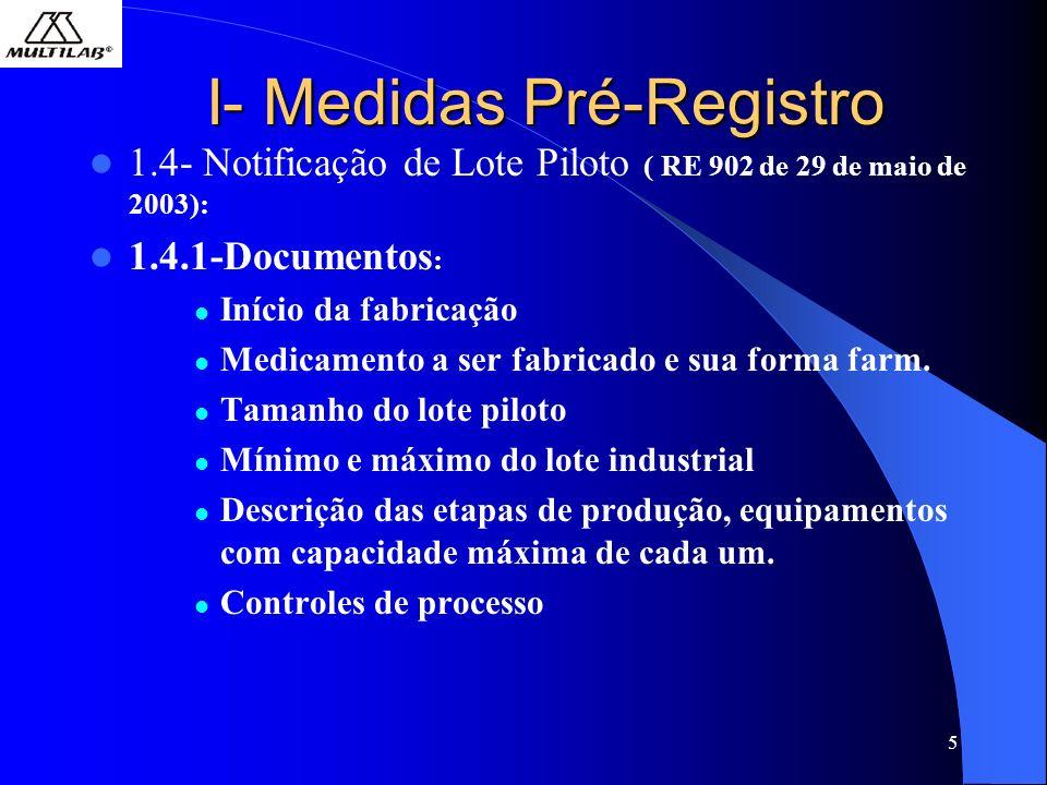 5 I- Medidas Pré-Registro 1.4- Notificação de Lote Piloto ( RE 902 de 29 de maio de 2003): 1.4.1-Documentos : Início da fabricação Medicamento a ser fabricado e sua forma farm.
