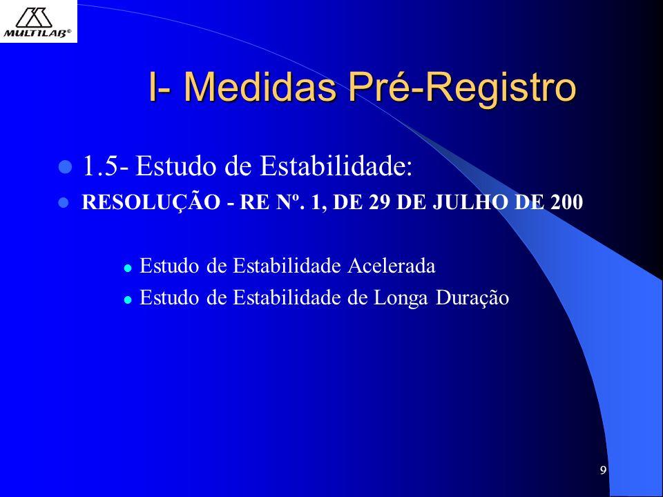 9 I- Medidas Pré-Registro 1.5- Estudo de Estabilidade: RESOLUÇÃO - RE Nº. 1, DE 29 DE JULHO DE 200 Estudo de Estabilidade Acelerada Estudo de Estabili