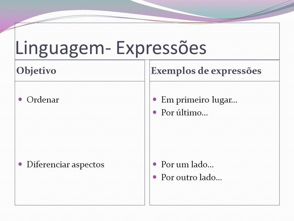 Linguagem- Expressões Objetivo Exemplos de expressões Ordenar Diferenciar aspectos Em primeiro lugar... Por último... Por um lado... Por outro lado...