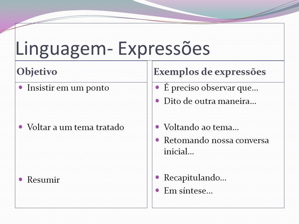 Linguagem- Expressões Objetivo Exemplos de expressões Insistir em um ponto Voltar a um tema tratado Resumir É preciso observar que... Dito de outra ma